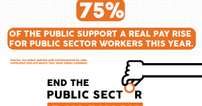 End the Public Sector Pay Pinch